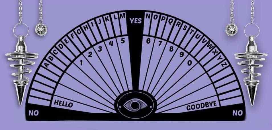 Pendulum dowsing history article by Kaz Psychic  Kazpsychic